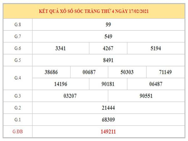 Thống kê KQXSST ngày 24/2/2021 dựa trên kết quả kỳ trước