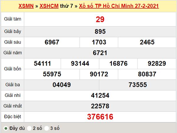 Thống kê XSHCM 1/3/2021