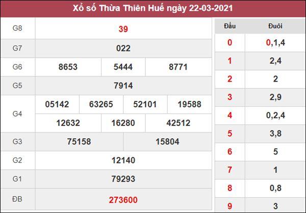 Nhận định KQXS Thừa Thiên Huế 29/3/2021 thứ 2 chi tiết