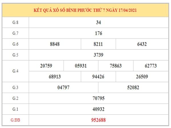 Nhận định KQXSBP ngày 24/4/2021 dựa trên kết quả kì trước