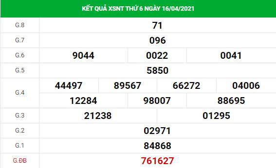 Phân tích kết quả XS Ninh Thuận ngày 23/04/2021