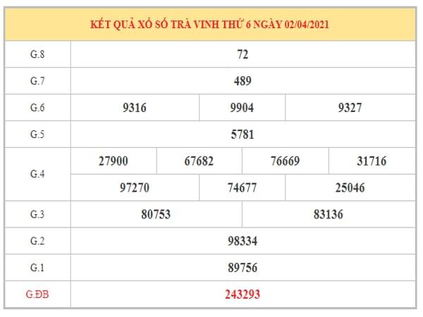 Soi cầu XSTV ngày 9/4/2021 dựa trên kết quả kì trước