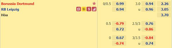 Tỷ lệ kèo giữa Dortmund vs RB Leipzig