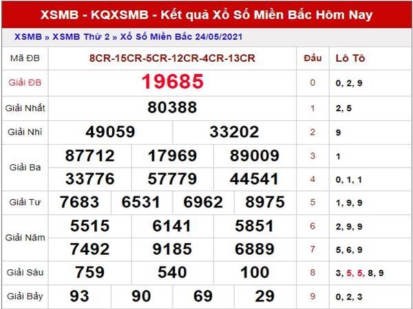 Thống kê kết quả SXMB thu 3 ngày 25/5/2021