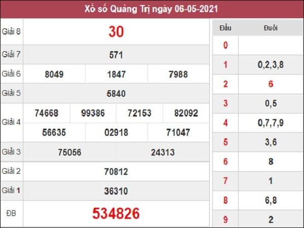 Dự đoán xổ số Quảng Trị 13/5/2021
