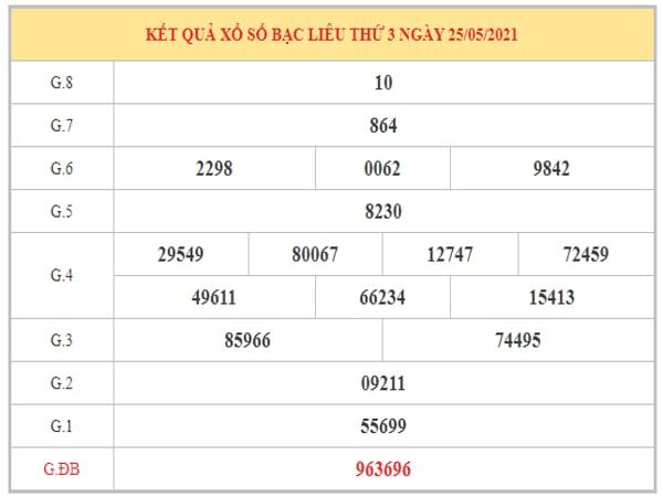 Phân tích KQXSBL ngày 1/6/2021 dựa trên kết quả kì trước