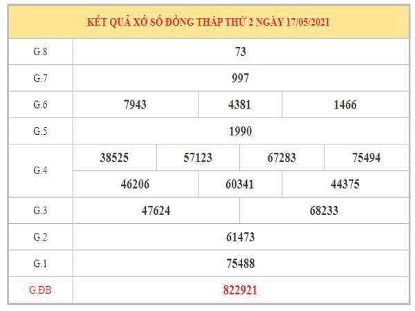 Thống kê KQXSDT ngày 24/5/2021 dựa trên kết quả kì trước