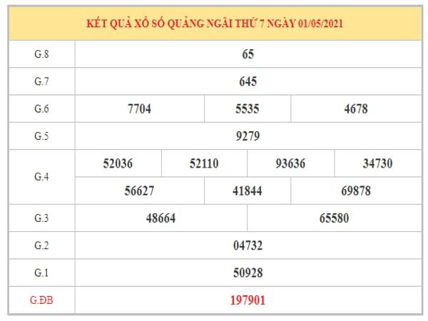 Thống kê KQXSQNG ngày 8/5/2021 dựa trên kết quả kì trước