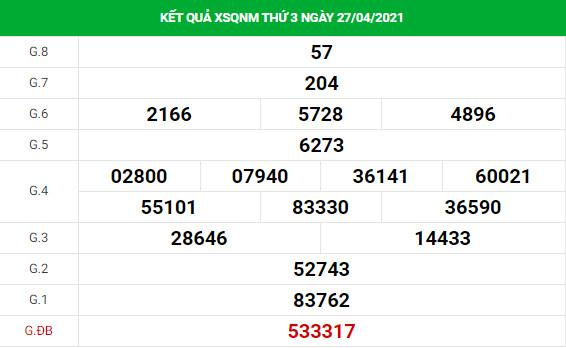 Phân tích kết quả XS Quảng Nam ngày 04/05/2021