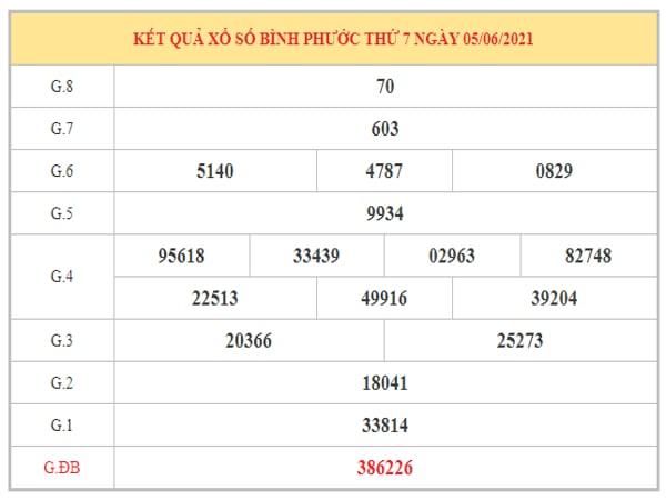 Soi cầu XSBP ngày 12/6/2021 dựa trên kết quả kì trước