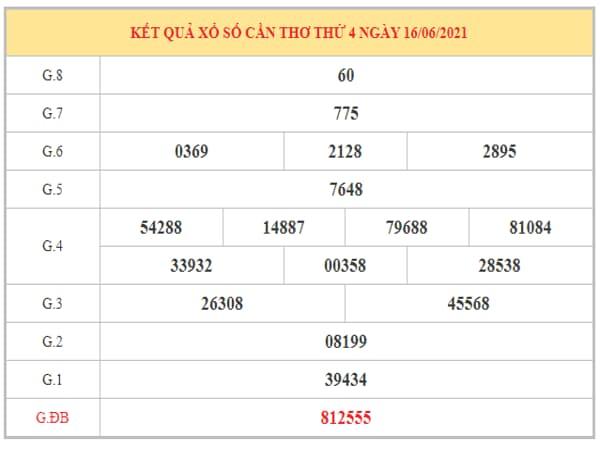 Nhận định KQXSCT ngày 23/6/2021 dựa trên kết quả kì trước