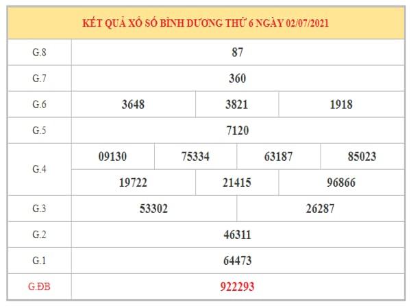 Thống kê KQXSBD ngày 9/7/2021 dựa trên kết quả kì trước