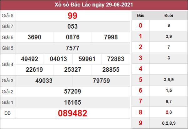 Dự đoán XSDLK 6/7/2021 chốt lô VIP ĐăkLắc cùng cao thủ