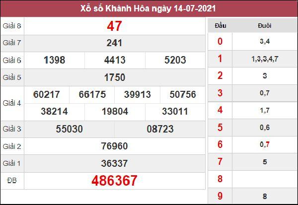 Phân tích XSKH 18/7/2021 chốt lô Khánh Hòa tỷ lệ trúng cao