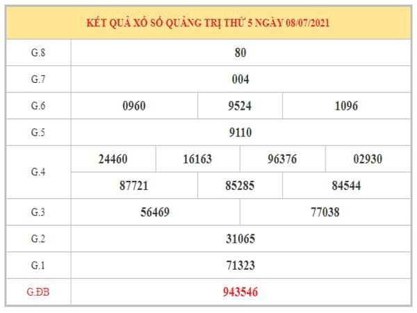 Dự đoán XSQT ngày 15/7/2021 dựa trên kết quả kì trước