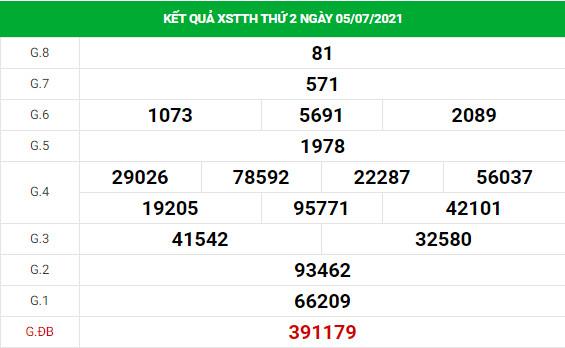 Soi cầu dự đoán xổ số Thừa Thiên Huế 12/7/2021 chính xác