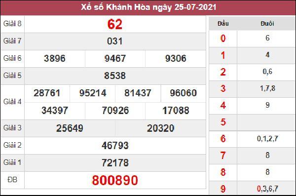 Phân tích SXKH 11/8/2021 thứ 4 chốt số Khánh Hoà chuẩn xác