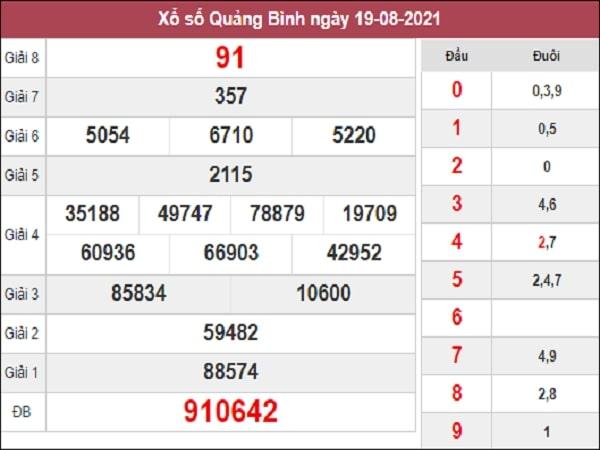 Thống kê XSQB 26-08-2021