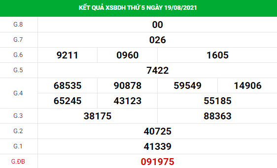 Soi cầu dự đoán xổ số Bình Định 26/8/2021 chính xác
