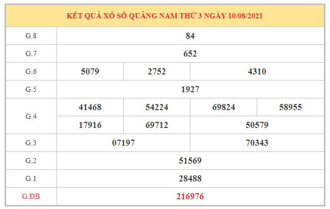Nhận định KQXSQNM ngày 17/8/2021 dựa trên kết quả kì trước