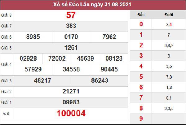 Dự đoán XSDLK 7/9/2021 chốt lô VIP ĐăkLắc giờ vàng