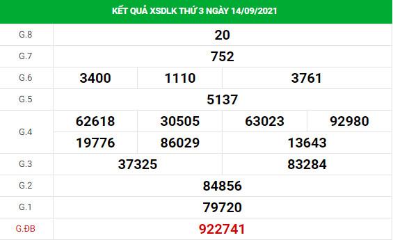 Soi cầu dự đoán xổ số Daklak 21/9/2021 chính xác