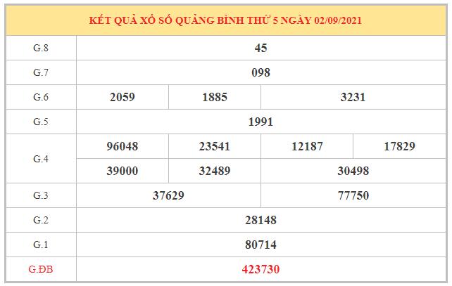 Thống kê KQXSQB ngày 9/9/2021 dựa trên kết quả kì trước